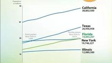 佛罗里达州超过纽约州 位列美国人口总数第三