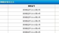 新京报《北京库存急剧蹿升8000套》的真相,全部为保障房