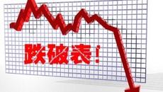 天啊!澳元今日暴跌,创五年新低!